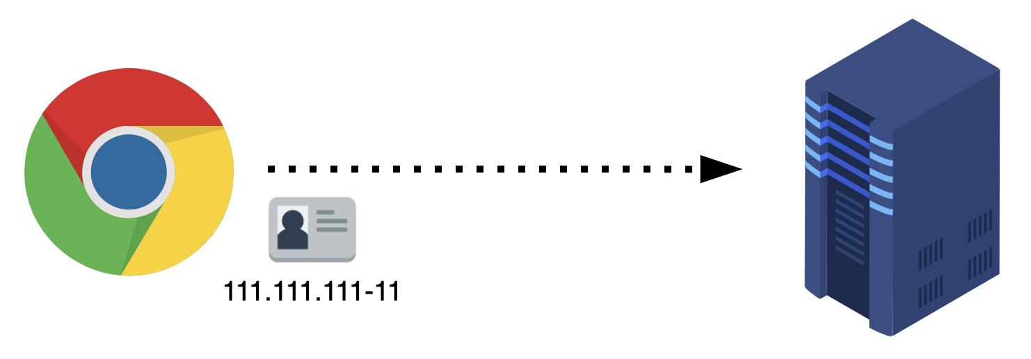 Server receiving CPF
